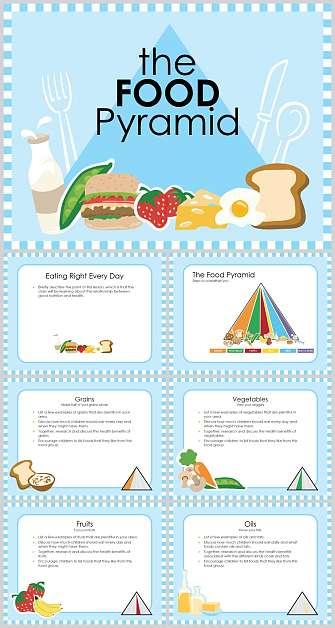 餐饮美食介绍PPT模板