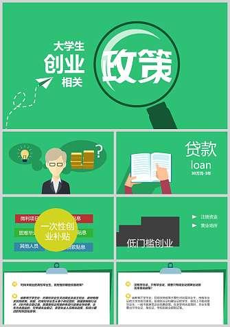 大学生创业相关政策PPT目标