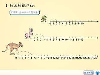 《习题课件六》表内乘法Flash动画课件